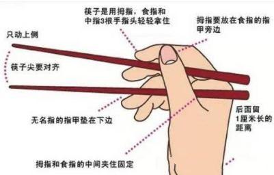 正确的握筷子姿势